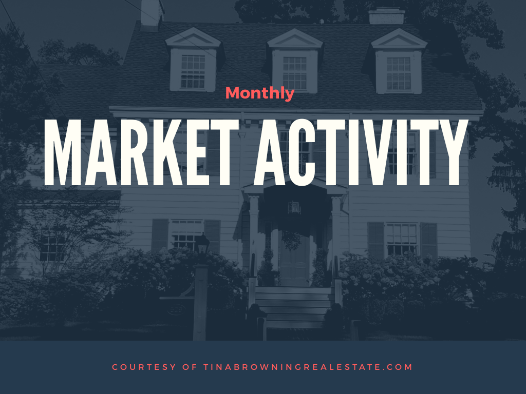 Monthly Market Activity Report – September 2018